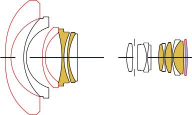 Sigma 12-24mm F4 DG HSM Art: Sigma Lens Technology
