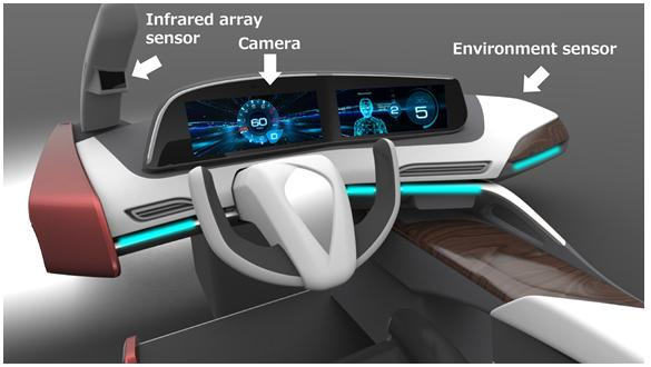 Panasonic: Drowsiness-control system installed in a dashboard