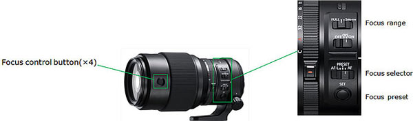 Fujifilm: FUJINON GF250mmF4 R LM OIS WR Lens: *An upgrade to the GFX50S firmware is required to operate the focus pre-set function and focus control buttons. This functionality is included in the new version of the GFX50S firmware that will be released at the same time.