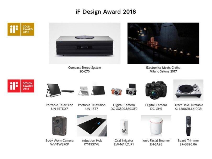 Panasonic: iF Design Award 2018