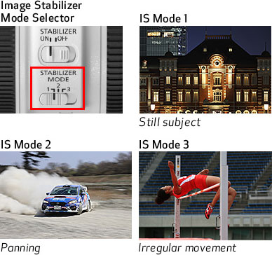 Canon EF 70-200mm f/4L IS II USM: IS Modes: Images Courtesy of Canon