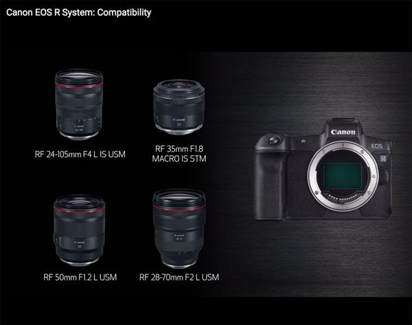 Canon EOS R Full-Frame Mirrorless Camera System: Four RF Mount Lenses