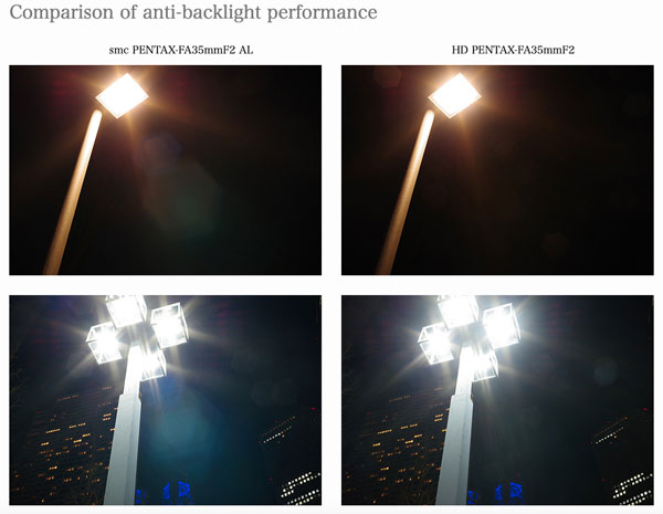 """Photos by Conventional """"smc PENTAX-FA35mmF2AL"""" (left) and Photos by """"HD PENTAX-FA35mmF2"""" (right): Images Courtesy of Ricoh"""