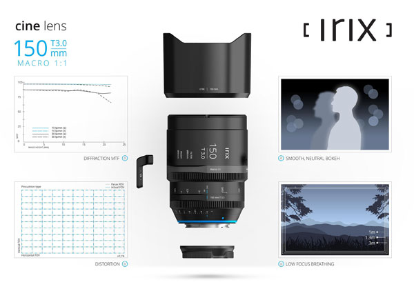 Clockwise: Irix Cine 150mm T3.0 Macro 1:1: lens, smooth and neutral bokeh, low focus breathing,almost no visible distortion (as low as 0,1%), reduced diffraction when filming at low aperture settings