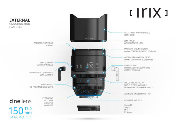 Irix Cine 150mm T3.0 Macro 1:1: External Construction Feaures