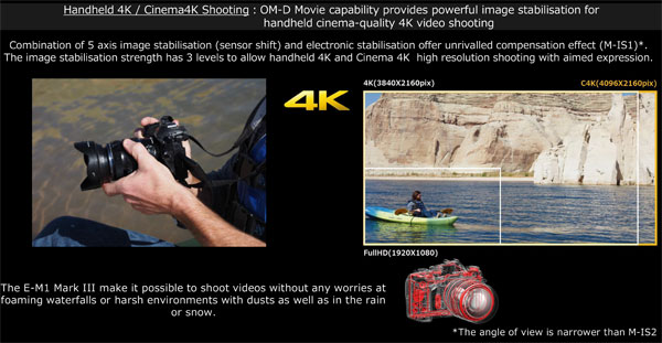 Olympus OM-D E-M1 Mark III: Images Courtesy of Olympus: Handheld 4K/Cinema 4K (C4K) shooting