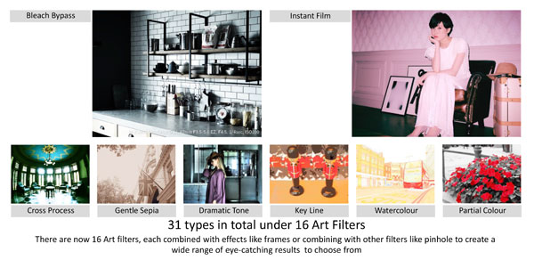 Olympus PEN E-PL10: Art Filters: Images Courtesy of Olympus