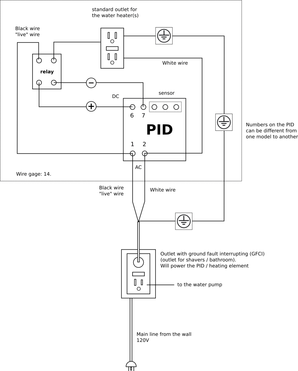 medium resolution of so the pid is the right way to go