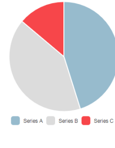Pie charts angularjs demo also simple and example of chart in using chartjs rh phpflow
