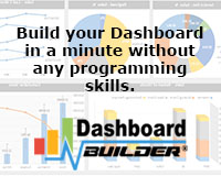 PHP Dashboard Builder