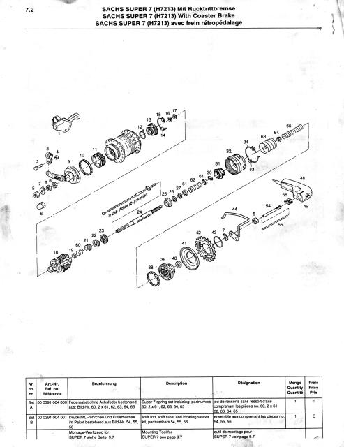 sachs7 manual