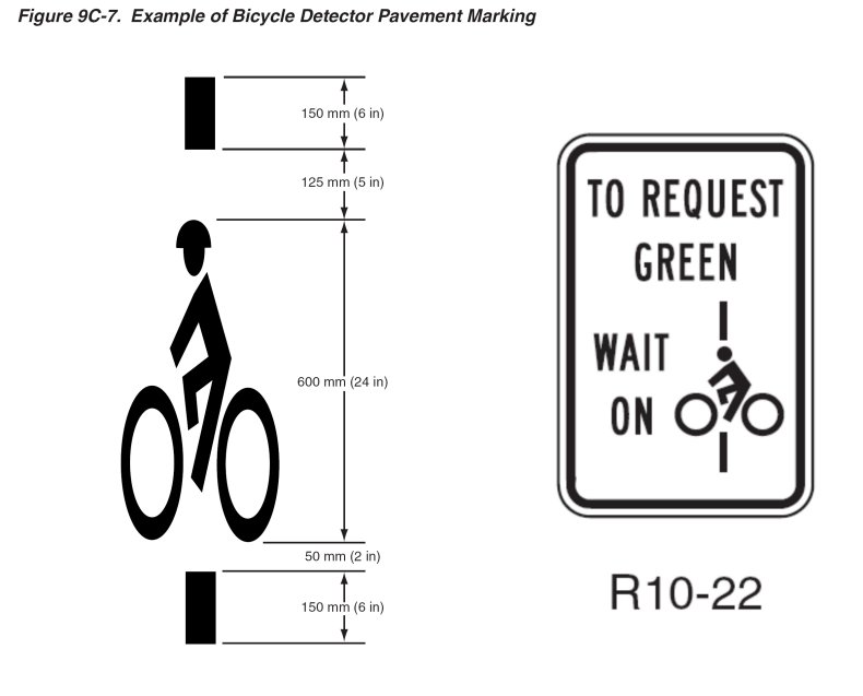 Detection of Bicycles at Intersections: A Question of Safety