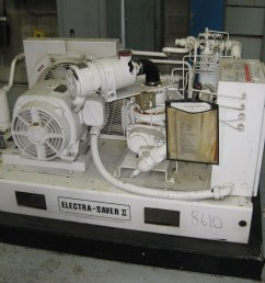 10000 cfm gardner denver rotary screw compressor [ 1024 x 768 Pixel ]