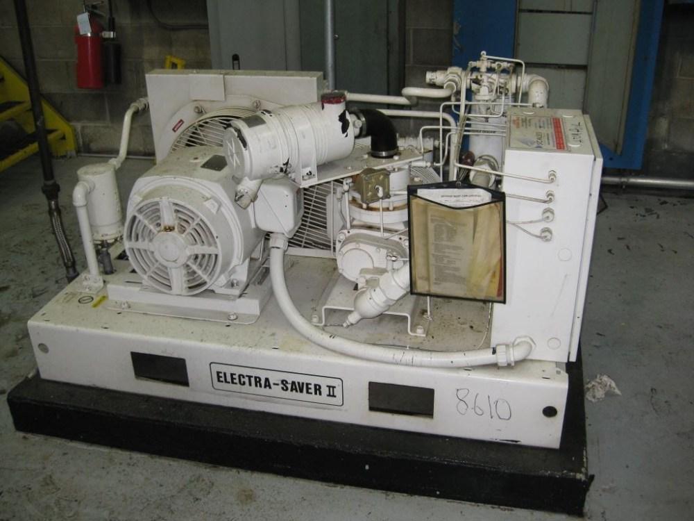 medium resolution of 10000 cfm gardner denver rotary screw compressor