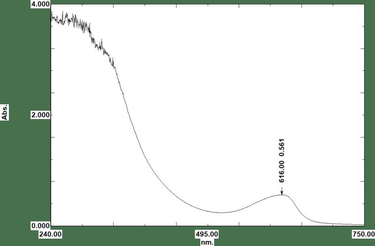 Phycocyanine spectre ampoule B 2019