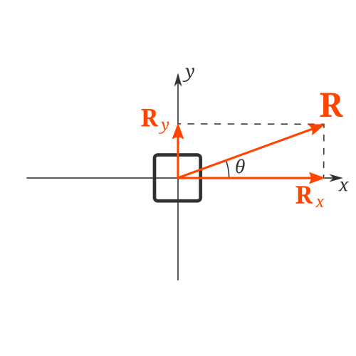 small resolution of work free body diagram