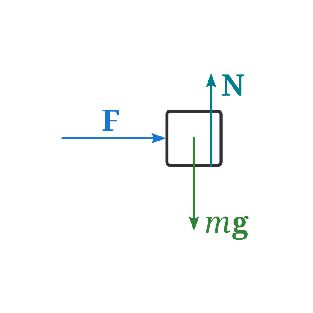 medium resolution of diagram of contact force