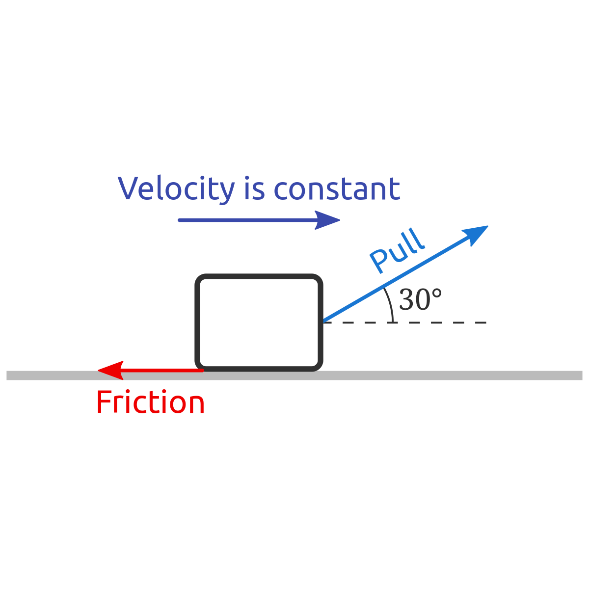 hight resolution of problem object moving at constant velocity over a horizontal surface phyley