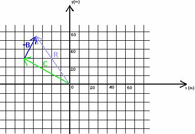 UNIT 01 READING B ONE-DIMENSIONAL MOTION GRAPHING AND MATHEMA