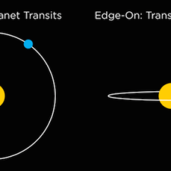 Diagram Of Planets Real Spotlight Wiring With Relay Chapter 13