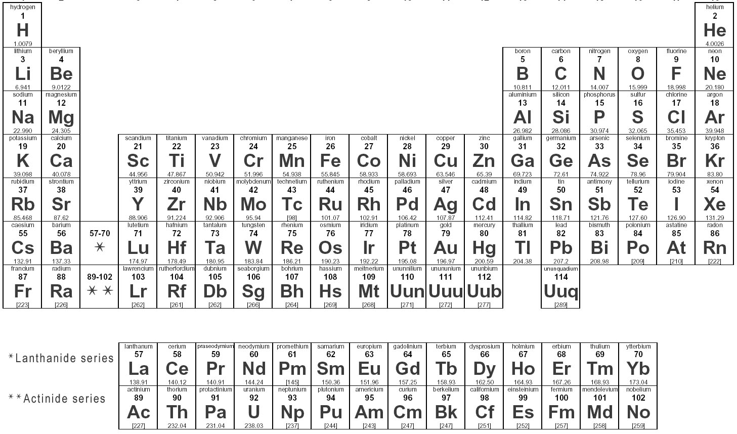 hight resolution of periodic table of the elements