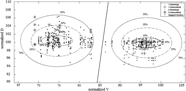 A support vector machine tool for adaptive tomotherapy