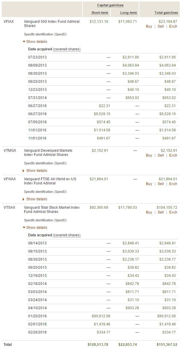 daf9_gains