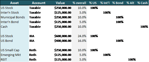 Buffer Assets Portfolio