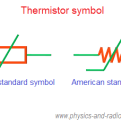 Thermistor Symbol Electrical Diagram 3 Phase Receptacle Wiring Definition And Types The American Standard International Of Is Shown In Below Figure