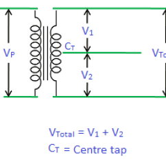 Transformer Diagram And How It Works Progressive Dynamics Power Converter Wiring Full Wave Rectifier Center Tapped A Almost Similar To The Normal