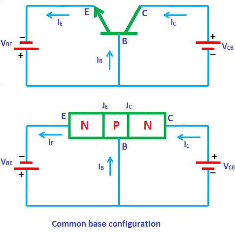 common base configuration circuit diagram meiosis worksheet cb or amplifier the npn transistor is formed when a single p type semiconductor layer sandwiched between