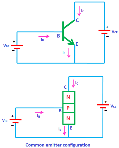 common base configuration circuit diagram 350z window motor wiring emitter ce or amplifier in the terminal is grounded so