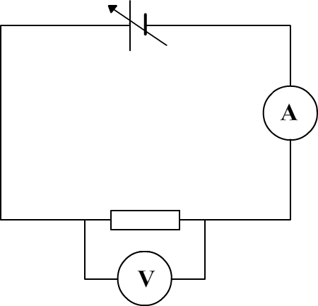 resistor circuit diagram 2006 hyundai sonata wiring 1tt awosurk de characteristic curve of a rh physics chemistry class com with ammeter and