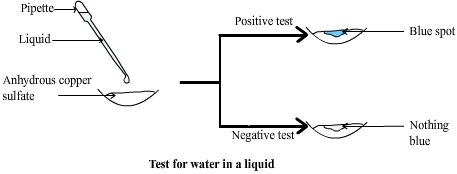 Test for water