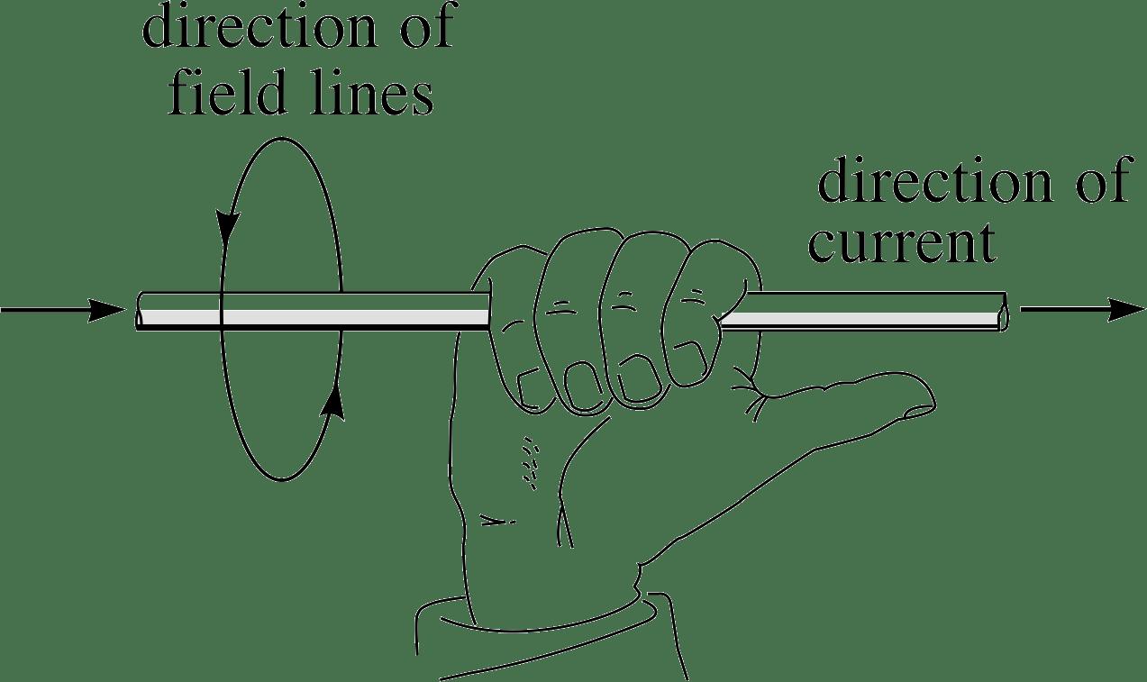 hight resolution of figure