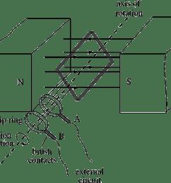 simple a c electric motor [ 1806 x 1520 Pixel ]