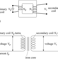 4 1 transformers [ 2402 x 1562 Pixel ]