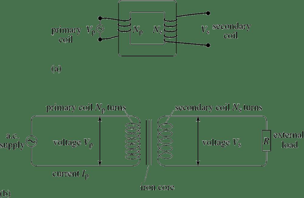 medium resolution of 4 1 transformers