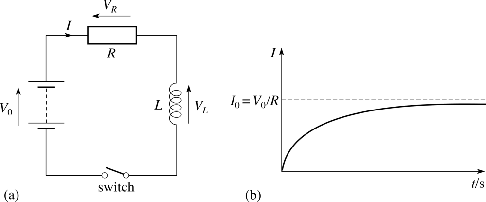 medium resolution of 3 2 transient currents in an lr circuit