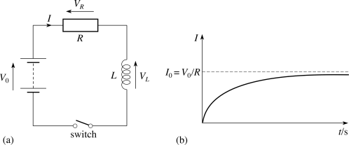 small resolution of 3 2 transient currents in an lr circuit