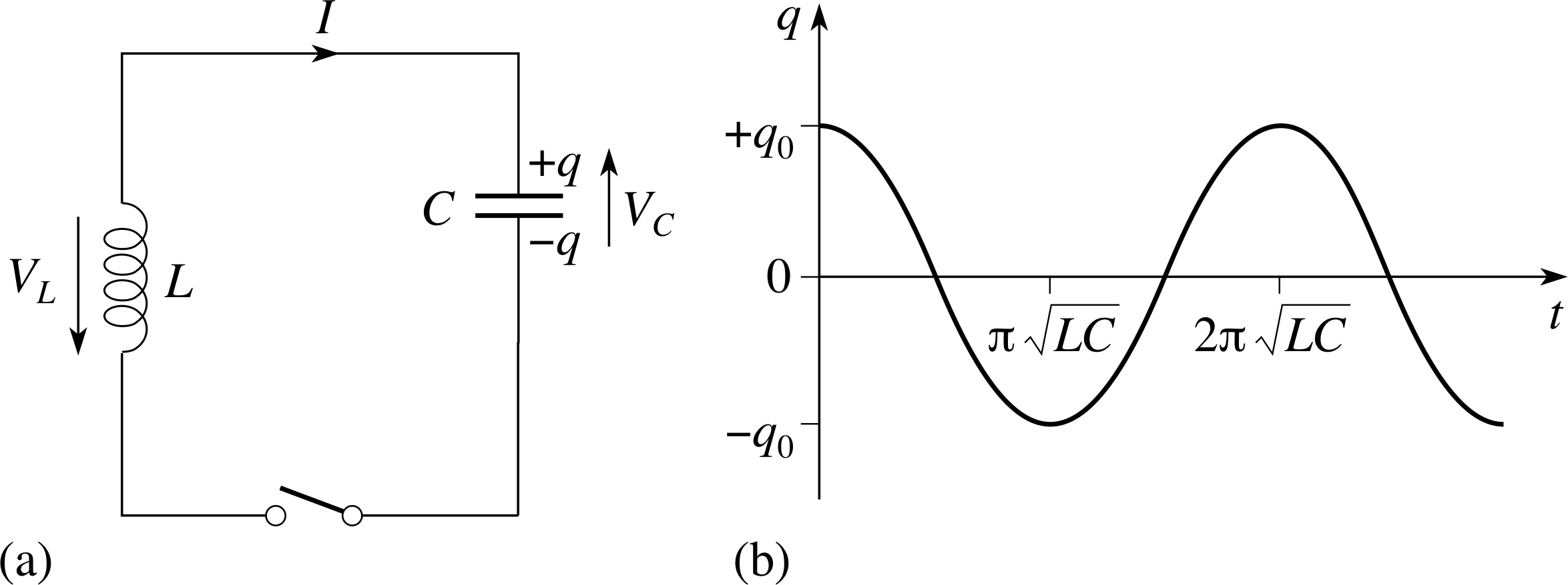how to solve circuit diagrams what is the meaning of diagram parallel lc equations tessshebaylo