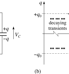 3 5 driven oscillations in lcr circuits [ 2693 x 1010 Pixel ]