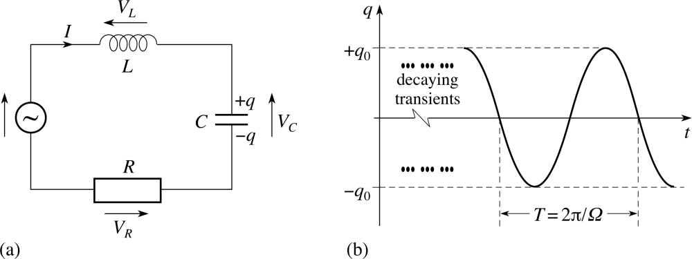 medium resolution of 3 5 driven oscillations in lcr circuits