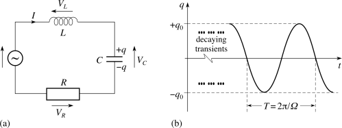 small resolution of 3 5 driven oscillations in lcr circuits