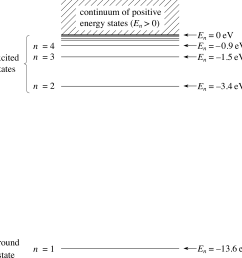 energy level diagram of hydrogen atom images [ 2082 x 2090 Pixel ]