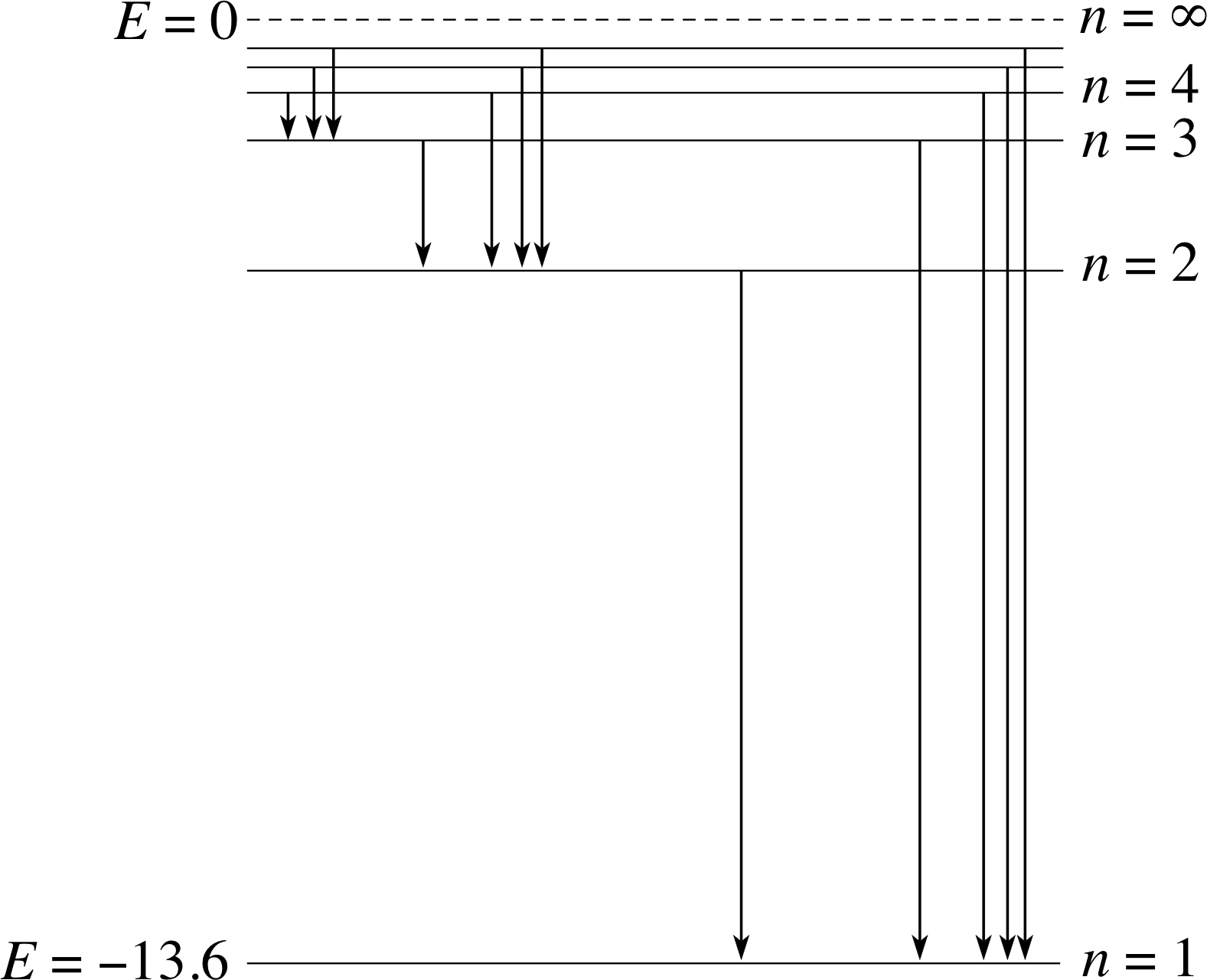 energy level diagram of co porsche 996 wiring 2001 hydrogen diagrams repair scheme