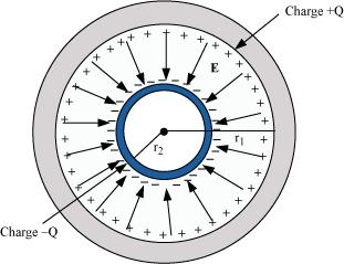 correct Bohr model of Helium