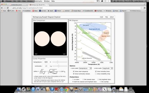 small resolution of hr diagram h h diagram hr diagrams in celsius