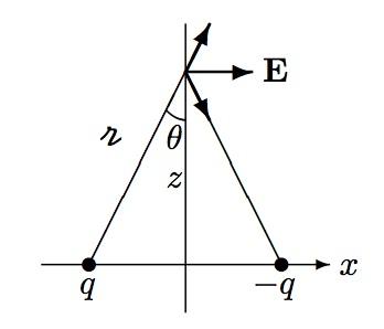 Physics 385