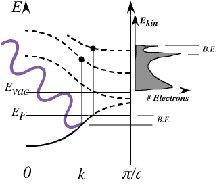 Introduction to Many Body Physics, Course 620, Fall 20013